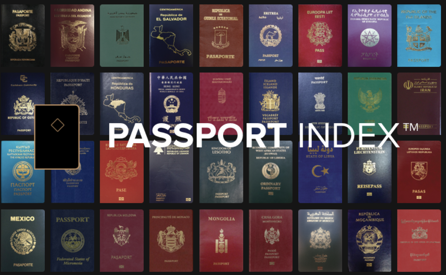 The Passport Index-Index - An Overview of Passport Rankings