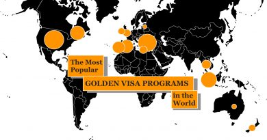 The 13 Most Popular Golden Visas in the World, According to the Data