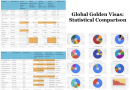 Interactive Statistical Data on the World's Golden Visa Programs