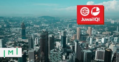 Malaysia Investment & Immigration Report 2020 – From Juwai IQI, in Partnership with IMI
