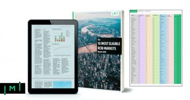 The Investment Migration Market Eligibility Index and The 10 Most Eligible RCBI Markets Report 2020