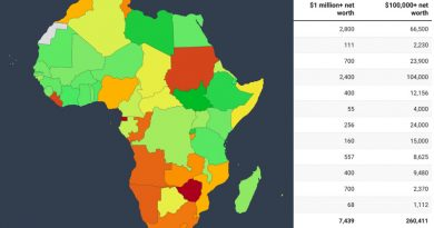 The Gambia Gambit: Developing The West African CBI Market Beyond Nigeria